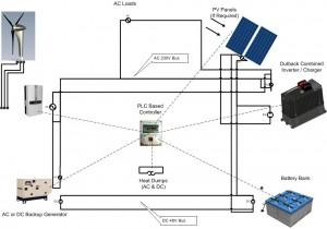 Voltsys Off Grid Schematic